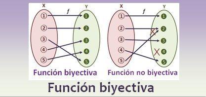 Función biyectiva