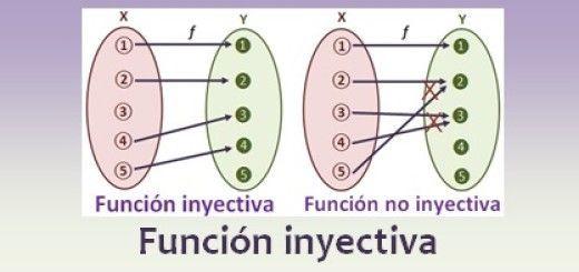 Función inyectiva