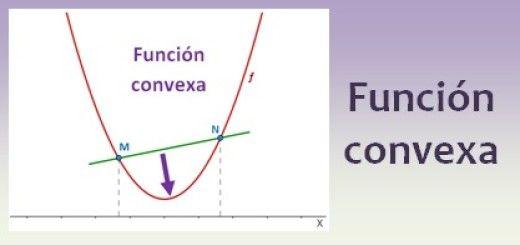 Función convexa