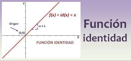 Función identidad