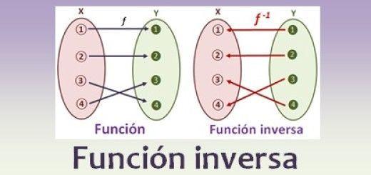 Función inversa