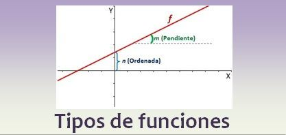 Tipos de funciones