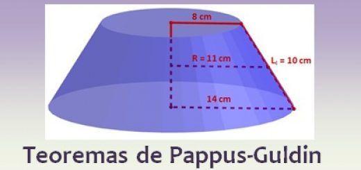 Teoremas de Pappus-Guldin