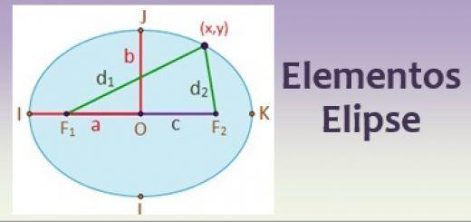 Elementos de la elipse