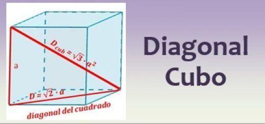 Diagonal del cubo