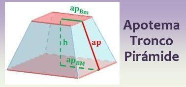 Apotema del tronco de pirámide