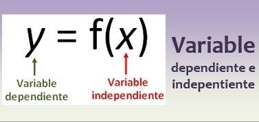 Variable dependiente e independiente