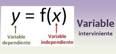 Variable interviniente
