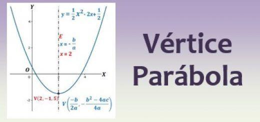 Vértice de una parábola