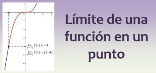 Límite de una función en un punto