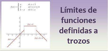 Cálculo de límites por funciones equivalentes