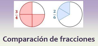 Comparación De Fracciones Universo Formulas