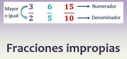 Fracciones impropias