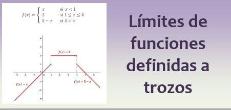 Límites de funciones definidas a trozos