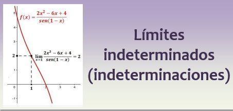 Límites indeterminados (indeterminaciones)