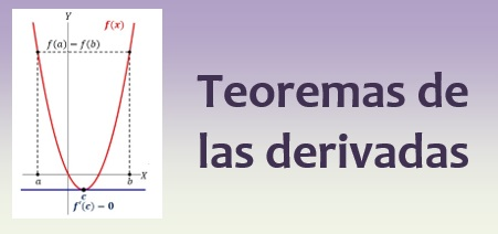 Teoremas de las derivadas