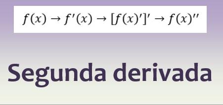 Segunda derivada