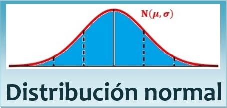 Distribución normal
